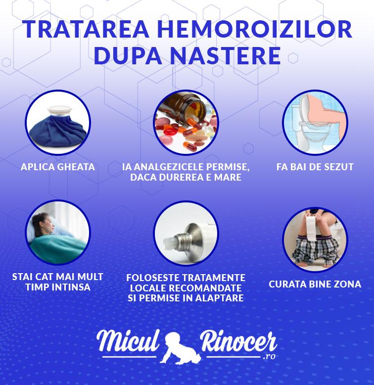 tratarea hemoroizilor dupa nastere - MiculRinocer.ro