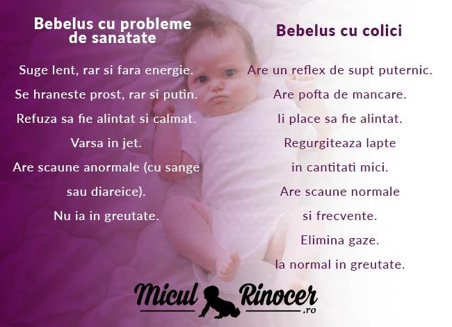 Bebelus cu probleme de sanatate versus bebelus cu colici - Miculrinocer.ro