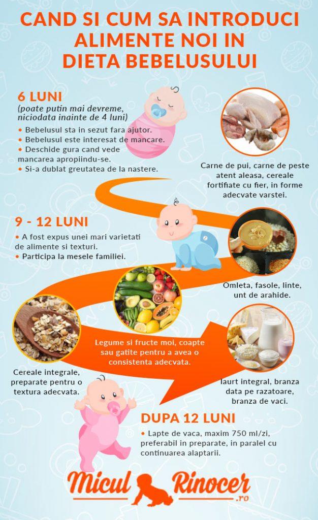 diversificare oem, miculrinocer.ro, bebelus, alimentatie bebe