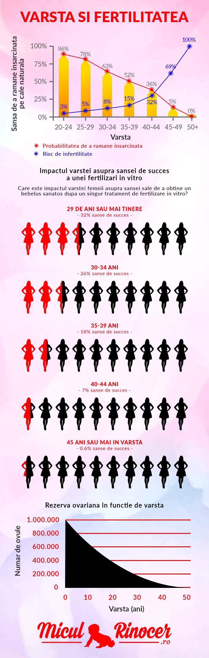 scădere în greutate la 30 de ani de sex masculin