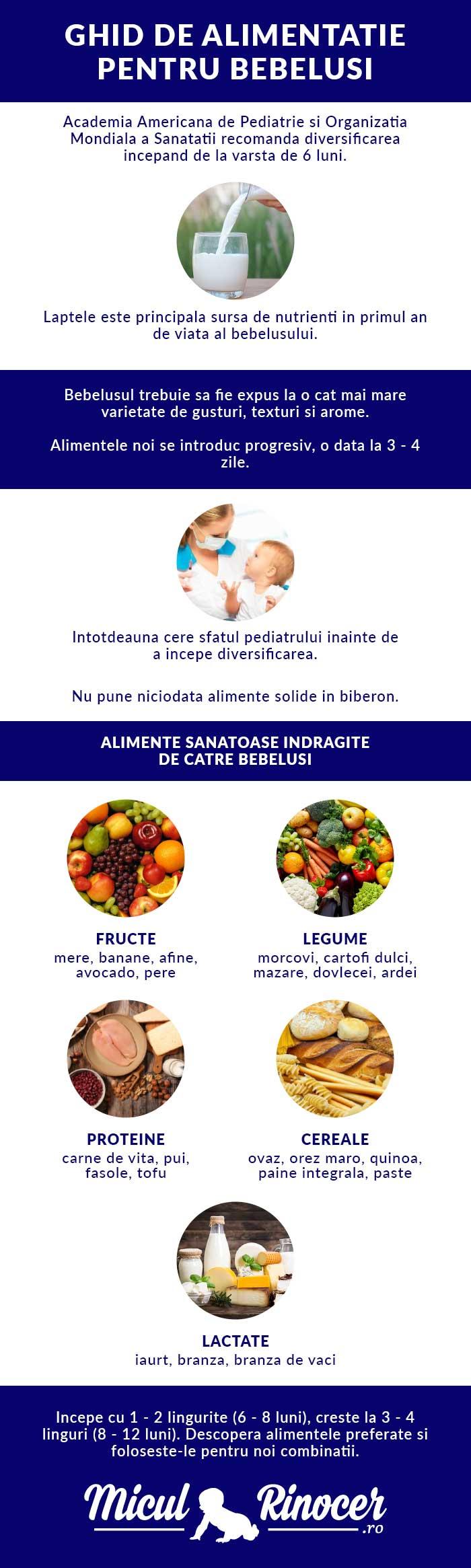 Legume alergene la bebelusi